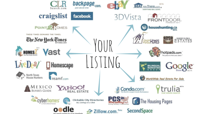 Your Listing - blog